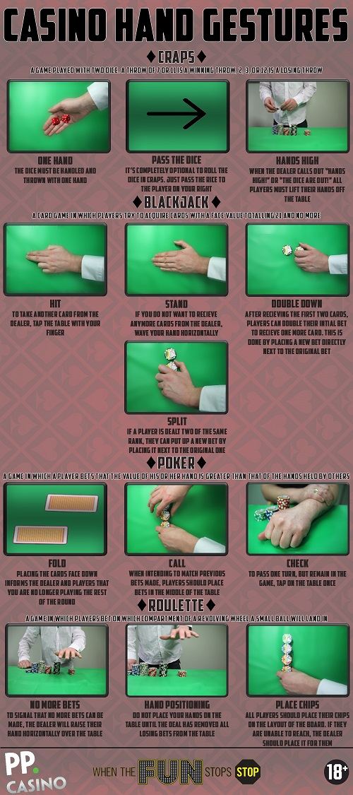 Rules for texas holdem no limit