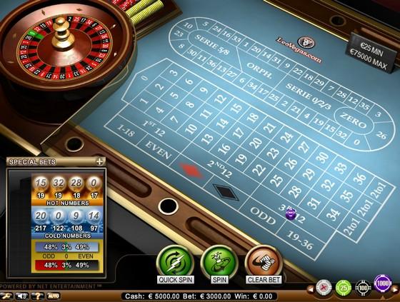 online casino high limit roulette