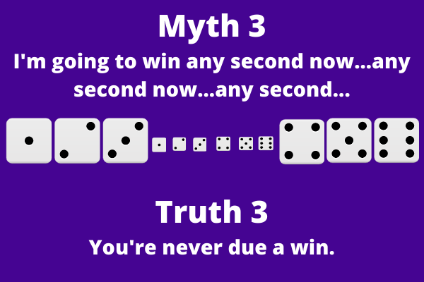 An infograph that says: Myth 3 I'm going to win any second now...any second now...any second... Truth 3 You're never due a win.