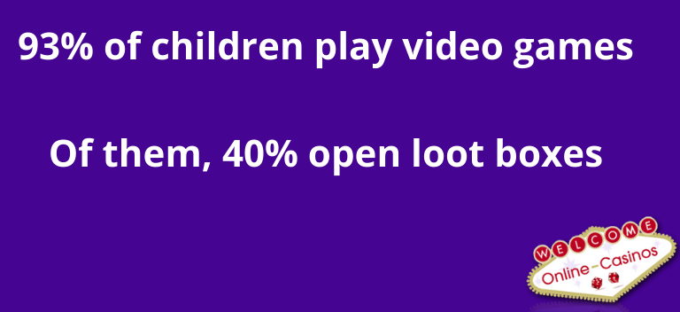"""An image that is just a purple background site colours) with two statistics on it that say """"93 of children play video games"""" and """"Of them, 40 open loot boxes"""". There is also our logo in the bottom right corner."""