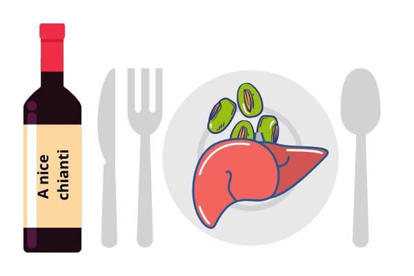 "Gambar beberapa item kartun.  Mereka adalah piring dengan hati dan kacang fava di atasnya, pisau, garpu dan sendok, dan sebotol anggur yang bertuliskan, ""Chianti yang bagus""."